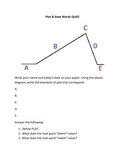 Plot Diagram Quiz