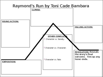 Plot Diagram - Raymond's Run