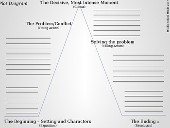 Plot Diagram - Reader's Notebook Page