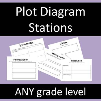Plot Diagram Stations--FREE--For ANY grade level and ANY text!