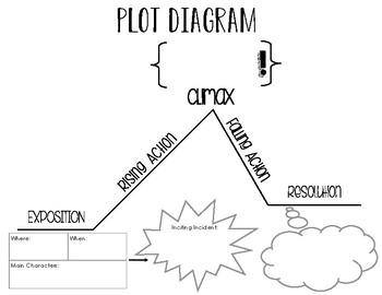 Blank Plot Diagram Worksheets Teaching Resources Tpt