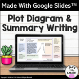 Plot Diagram Template and Summary Writing GOOGLE SLIDES Plot Elements Passages