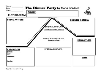 Plot Diagram - The Dinner Party by Mona Gardner