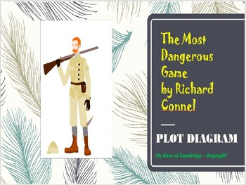 The Most Dangerous Game by Richard Connell - Plot Diagram