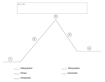 Plot Diagram Tiered Activities for Sideways Stories From W