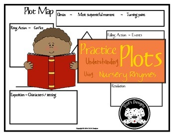 Plot Diagram / Plot Map ~ Using Nursery Rhymes with Quizes