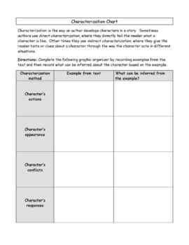 Plot Diagram Venn Diagram Graphic Organizers and  Powerpoints Bundle