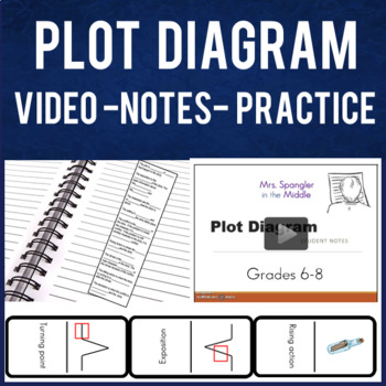 Plot Diagram Video with Matching Notes - Downloadable/Postable!