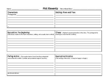 Plot Diagram and Elements Graphic Organizer