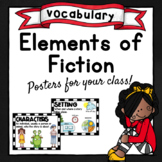 Elements of Fiction Posters (Plot Diagram)