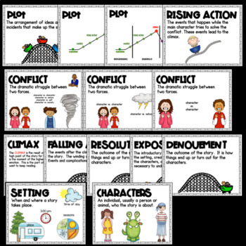 Elements of Fiction Posters ~ Vocabulary White Border