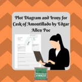 Plot Diagram and Irony for Cask of Amontillado by Edgar Allen Poe