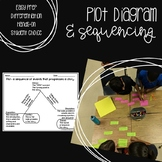 Plot Diagram and Sequence