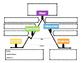 Plot Diagram and Worksheet