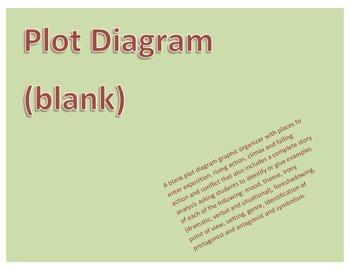 Plot Diagram (blank) for grades 6-12