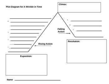 Plot Diagram for A Wrinkle in Time by LifetimeLiteracy Store | TpT