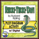 Rikki Tikki Tavi Plot Diagram Activity Using Story Element