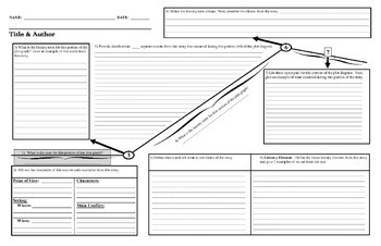 Plot diagram with short story teaching resources teachers pay teachers plot diagram for short stories great for teaching elements of plot lit terms ccuart Choice Image