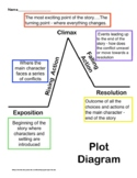 Plot Diagram of a Story: Model  + Template