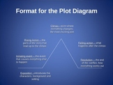 Plot Diagram ppt- The Most Dangerous Game