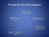 Plot Diagram ppt- The Tell-Tale Heart