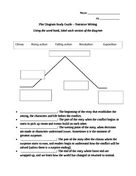 Plot Diagram study guide for narrative writing