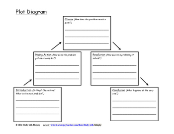 Plot Diagram With Lines And Prompts Writing Reading Graphic Organizer