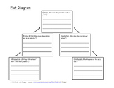 Plot Diagram with Lines and Prompts - writing/reading graphic organizer