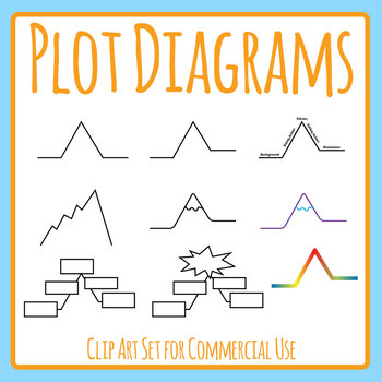 original 3482610 1 plot diagrams mountain diagram for story layout template clip art set