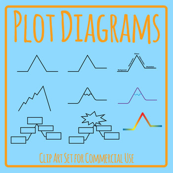 Plot Diagrams - Mountain Diagram for Story Layout Template Clip Art Set