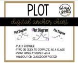 Plot Digital Anchor Chart