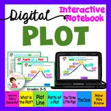 Plot Digital Interactive Notebook for Google Drive