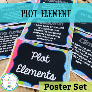Plot Element Chalkboard Posters