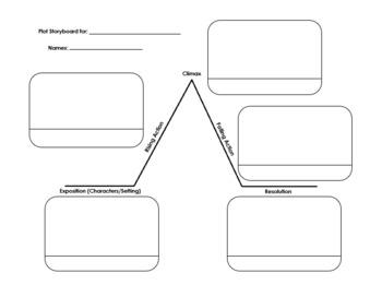 Plot Element Storyboard