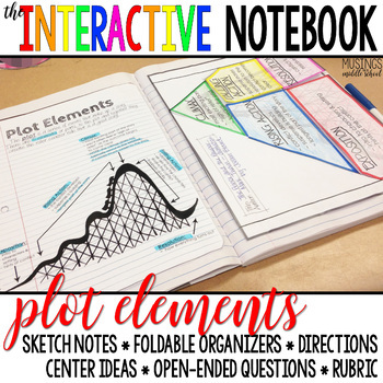 The Interactive Notebook-Plot Elements Collection