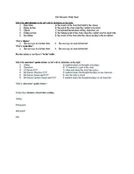 Plot Elements Study Sheet
