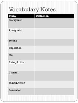 Plot Elements Vocab Packet
