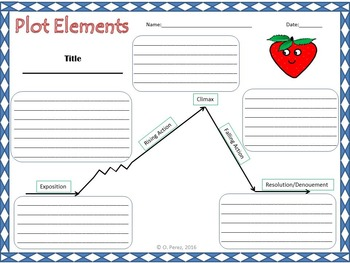 Plot Elements of a Story -Blank Diagram