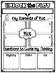 Plot Events Graphic Organizer Anchor Chart