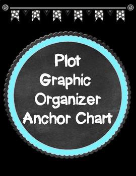 Plot events teaching resources teachers pay teachers plot events graphic organizer anchor chart plot events graphic organizer anchor chart fandeluxe Choice Image