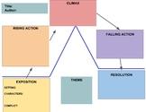 Plot Flow Map