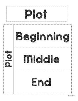 Plot Foldable