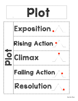 Plot Foldable