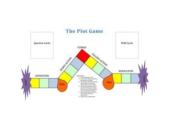 Plot Game