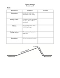 Plot Worksheet, Graphic Organizer for Any Text