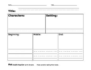 Plot Graphic Organizer Retelling Beginning, Middle, End.