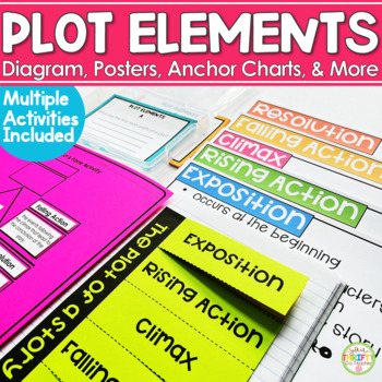 Plot Diagram Graphic Organizer, Summary Planner, Foldable, Posters BUNDLE