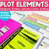 Plot Diagram Graphic Organizer, Summary Planner, Foldable, Posters BUNDLE