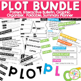 Plot Diagram Graphic Organizer Summary Planner Foldable Posters Blank Template