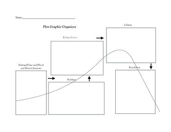 Plot Graphic Organizer: The Roller Coaster